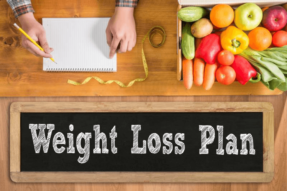 3 Keys to a Successful Weight-Loss Regimen